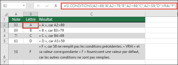 """Fonction SI.CONDITIONS - Exemple de notes La formule dans la cellule B2 est  =SI.CONDITIONS(A2>89;""""A"""";A2>79;""""B"""";A2>69;""""C"""";A2>59;""""D"""";VRAI;""""F"""")"""