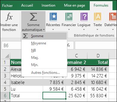 Vous pouvez utiliser l'Assistant Somme automatique pour créer automatiquement une formule SOMME. Sélectionnez une plage au-dessus/en dessous ou à gauche/à droite de la plage à additionner et accédez à l'onglet Formules du ruban, puis sélectionnez Somme automatique et Somme.