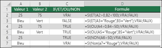 Exemples d'utilisation de la fonction SI avec les fonctions ET, OU et NON pour évaluer des valeurs numériques et du texte