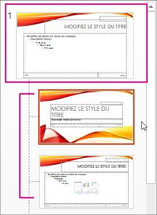 Masque des diapositives et deux dispositions