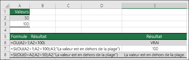Exemples d'utilisation de la fonction OU avec la fonction SI.