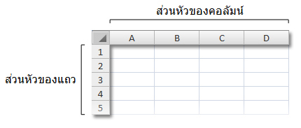 การพิมพ์ส่วนหัวของแถวและคอลัมน์ - Excel