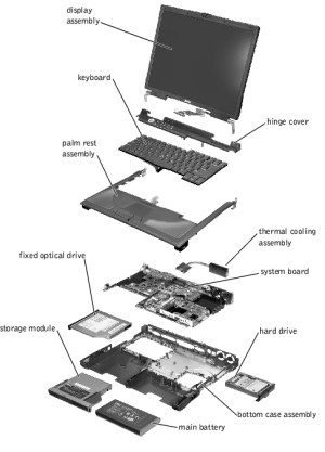 Dell Inspiron 153521  iFixit