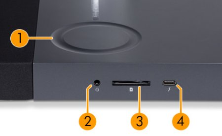 SchumiT 27 side I/O ports