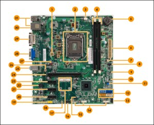 HP and Compaq Desktop PCs  Motherboard Specifications, H