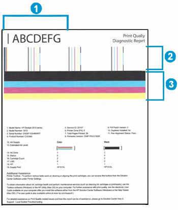 Print Configuration Page Hp Color Laserjet 2025