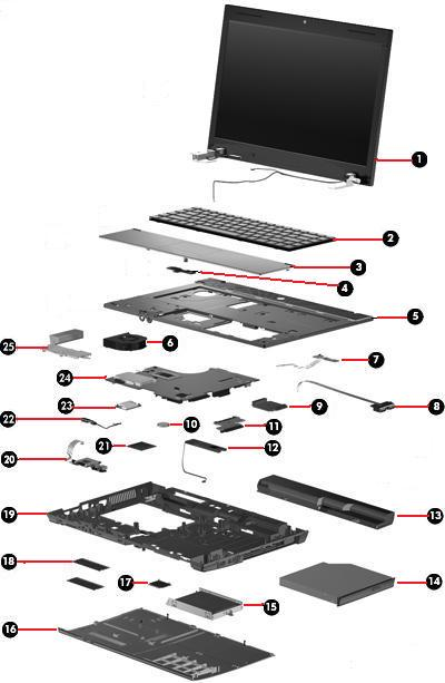 Notebook Major Components
