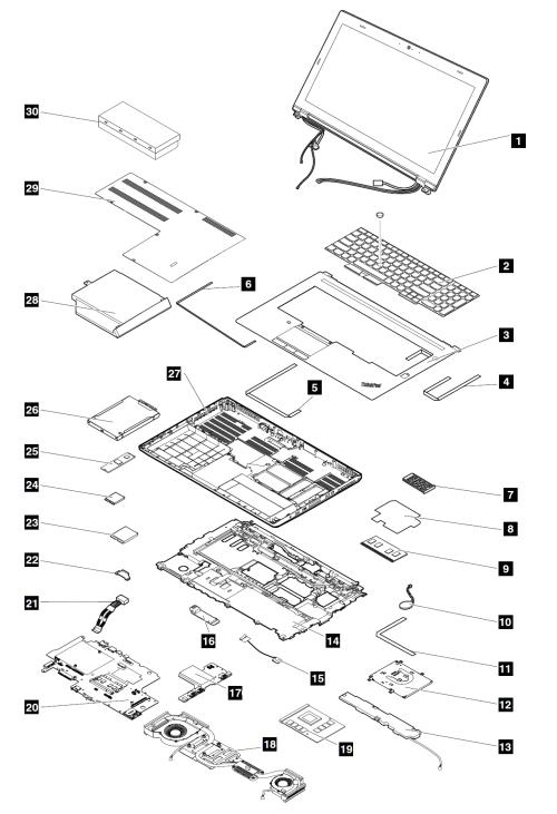 System Service Parts  ThinkPad P70  Lenovo Support