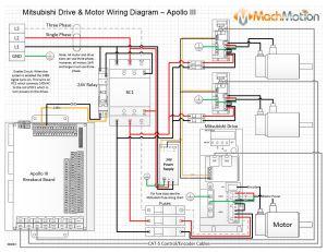 Mitsubishi Drive & Mot | MachMotion