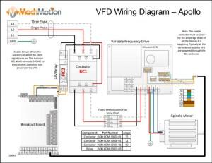 VFD Wiring Diagram  A | MachMotion