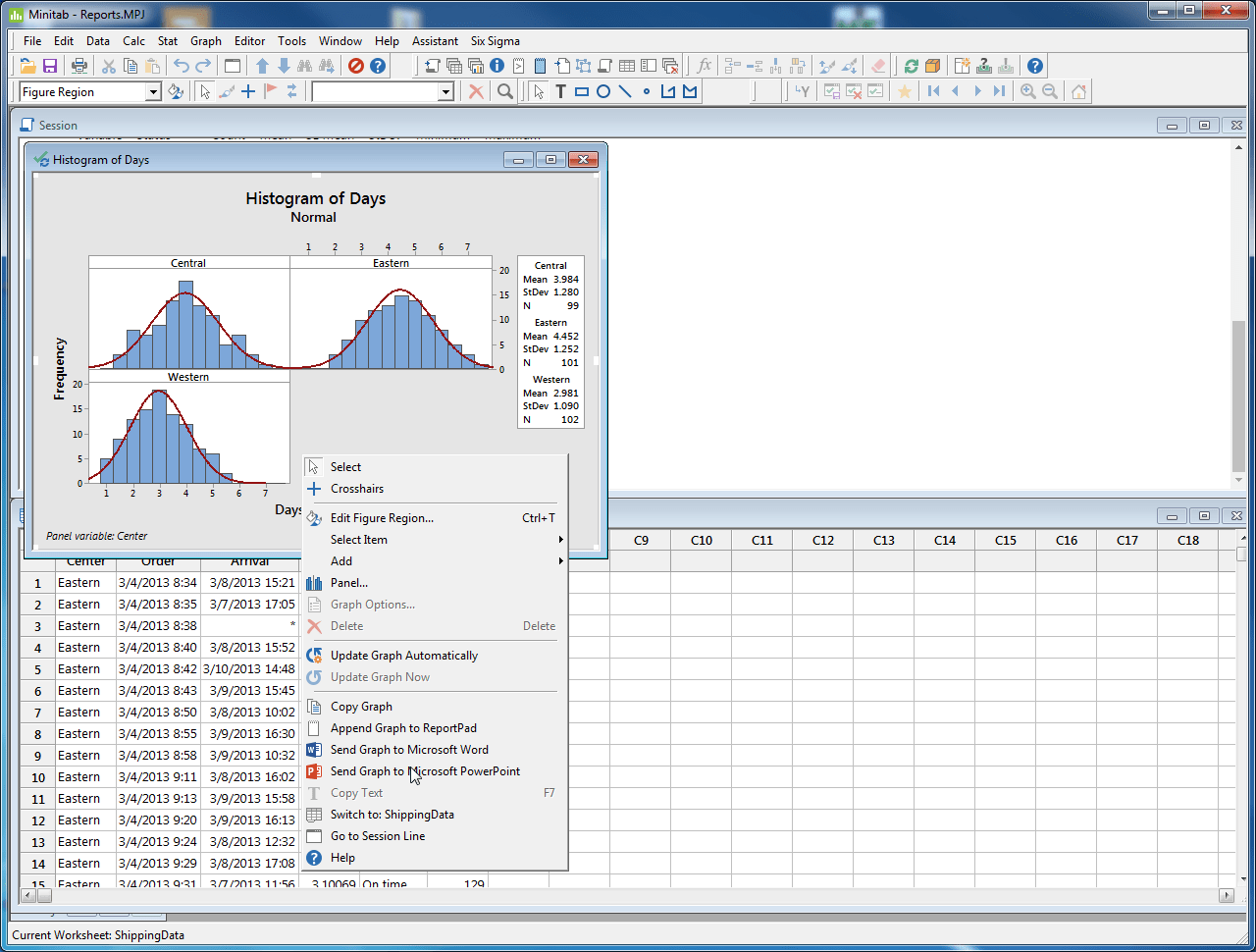 Presenting Results From Minitab