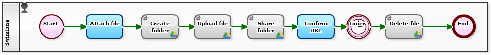 Utilizing Google Drive from Workflow – Sending files to