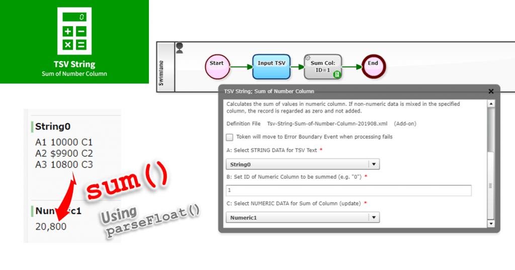 BPMN: TSV String; Sum of Number Column