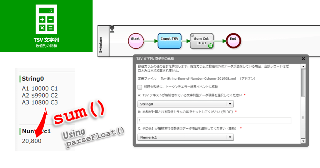 BPMN: TSV 文字列; 数値列の総和