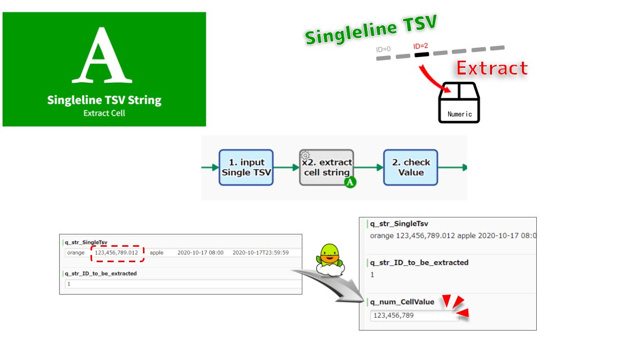 Removes the first line from the multiline string. One line less than the original string. By placing in a loop flow or in a recursive workflow, data list can be processed sequentially.