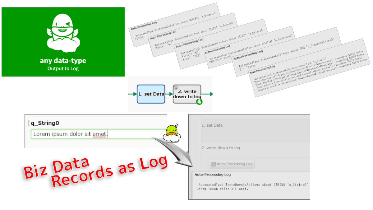 """Outputs business data to """"Auto-Processing Log"""". Administrators of the Workflow Application can verify the data that was stored when the process reached this step."""