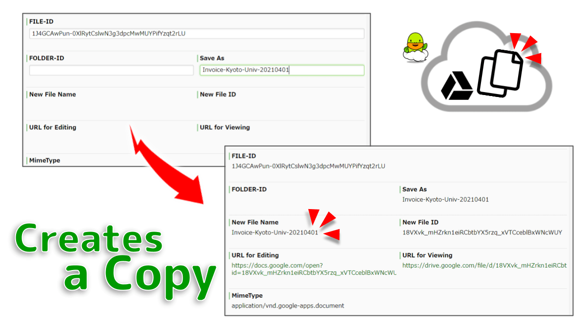 Creates a copy of a file in Google Drive. It supports saving as an arbitrary name. Note that the name of the file is not necessarily unique within a folder.