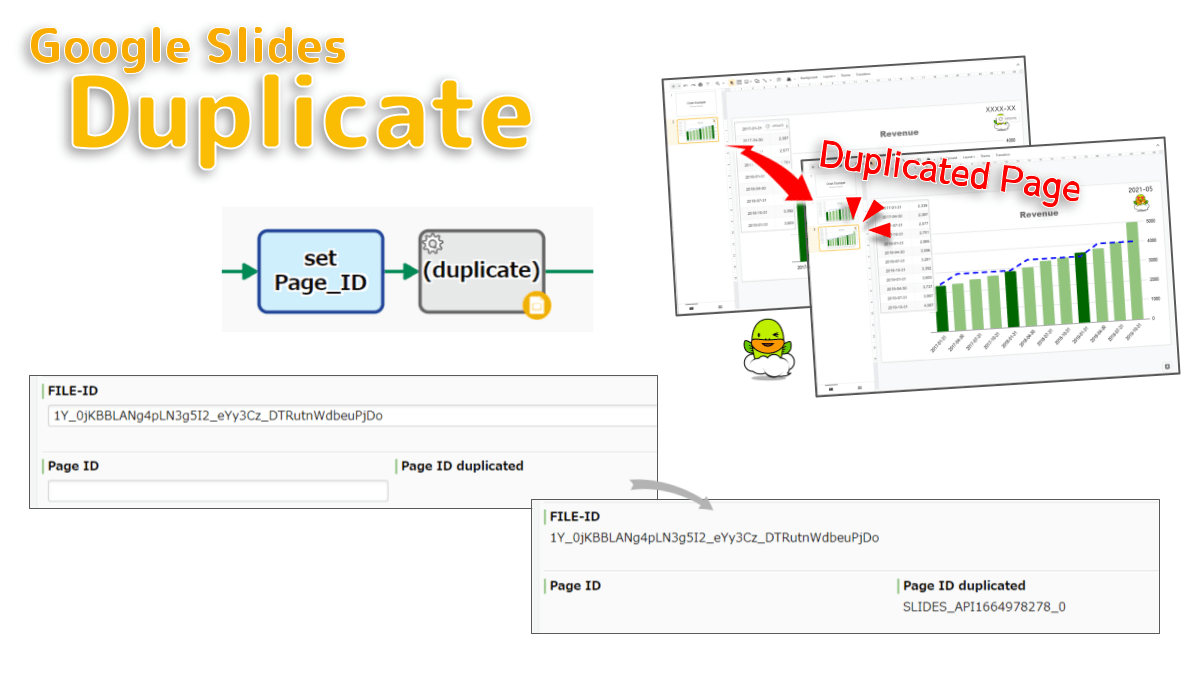 Duplicates the specified slide page and inserts it on the next page. If no page is specified, the last page will be duplicated. It is used when you want to start by duplicating a template page, such as creating a header image or a summary report.