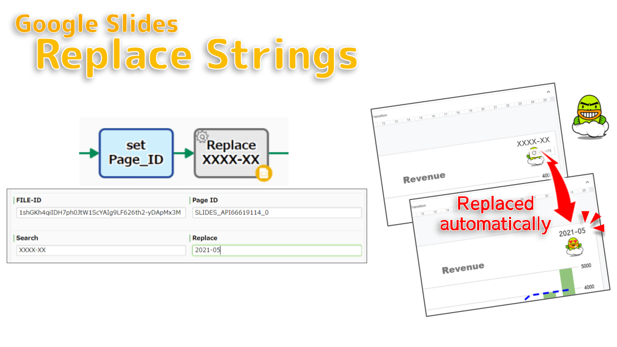 Replaces all instances of text matching the Search string with the Replace string. The search is case sensitive. For example, you can model a Workflow that automatically replaces the title in the template page.