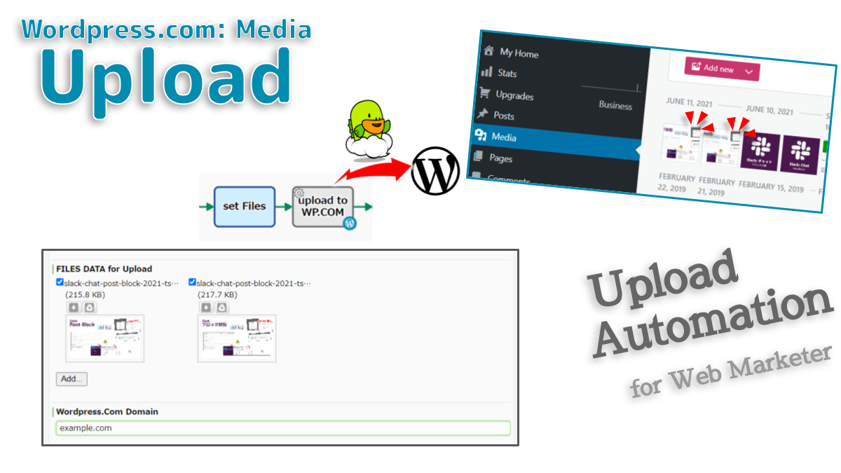 Uploads new pieces of media. Even if multiple files are attached to the workflow data, uploads them all. It is possible to upload not only image files such as PNG and GIF, but also PDF and DOCX files.