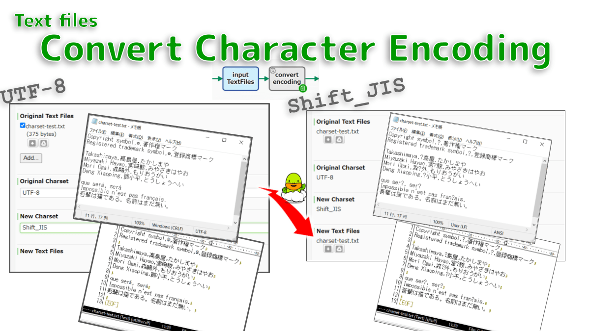 Converts text files charset (Coded Character Set). For example, converts UTF-8 encoding to Shift_JIS or UTF-16. If multiple files are attached, all will be converted according to the same rules.