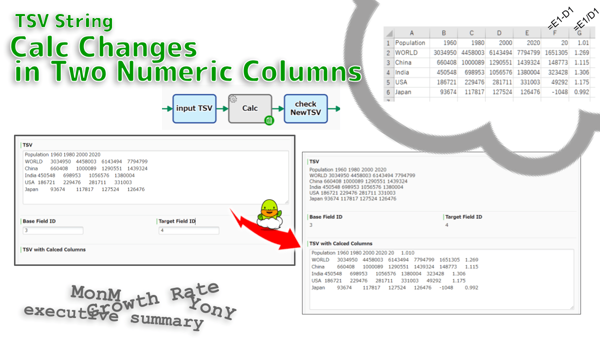 Calculates the difference and rate of change for the two numeric columns in the TSV. Adds the calculated value to the rightmost column. It realizes month-on-month and year-on-year automation.