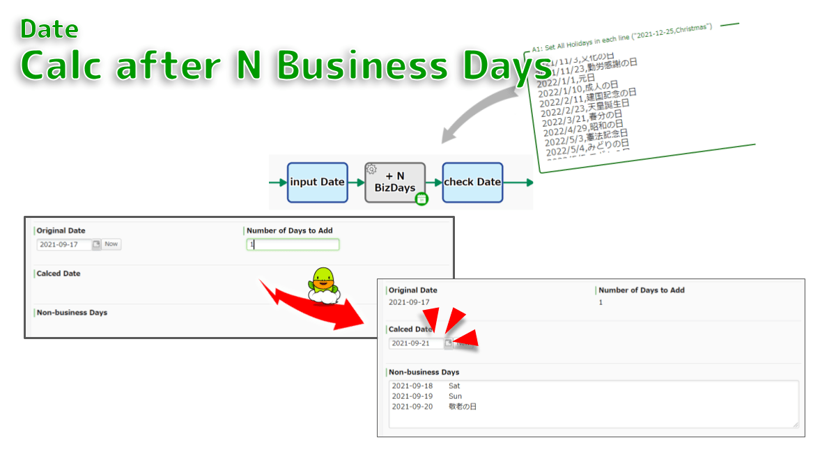 Calculates N business days after the specified date. If N is negative, returns N business days ago. It is necessary to set a holiday in advance. It is also possible to add company-original holidays.