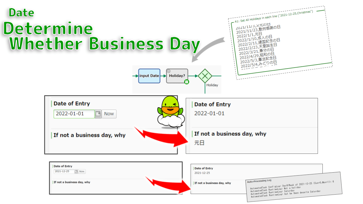 Determines whether the date value is Business Day or not. If holiday, returns the name of holiday. If Sat or Sun, returns the day name. Otherwise, returns an empty string. You can also set special holidays set by your company.