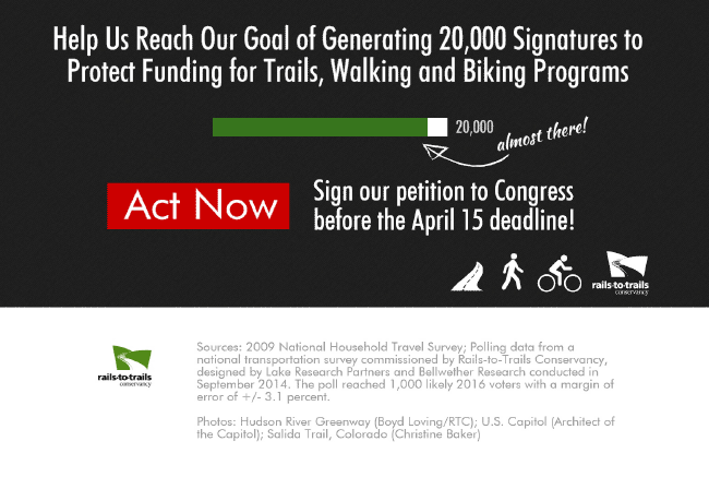 RTC | Help us reach our goal of 20k signatures | Sign our petition to Congress: Act Now