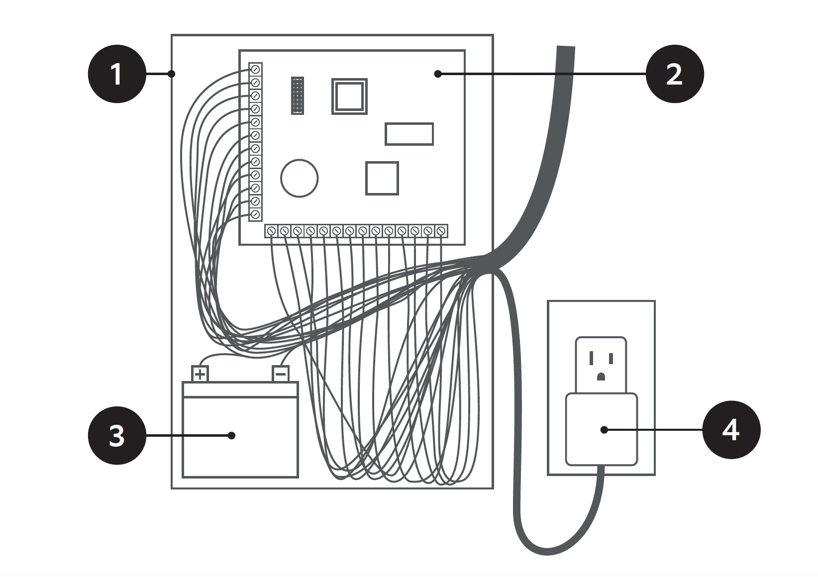 Anatomy Of A Wired Alarm Panel