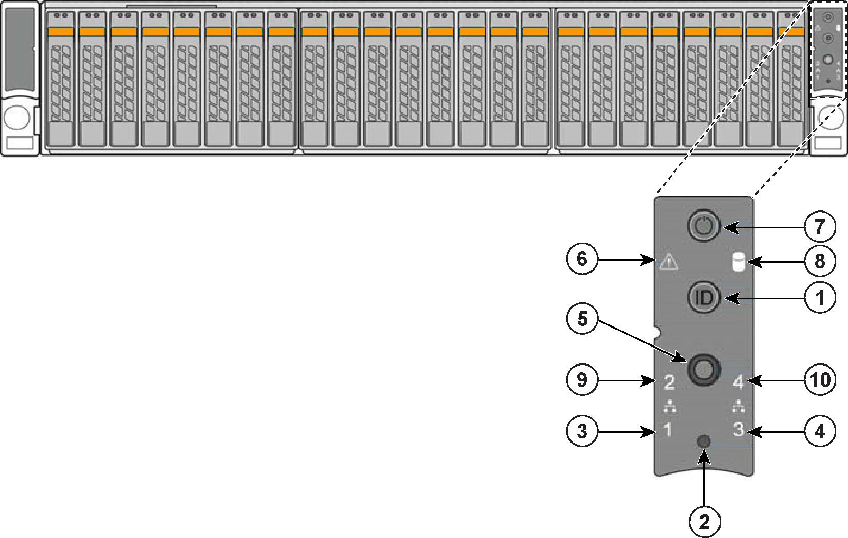 Steelhead Cx Xx70 Appliance Specifications