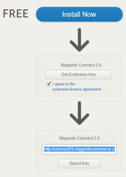 swd_magento_plugin_connect_key