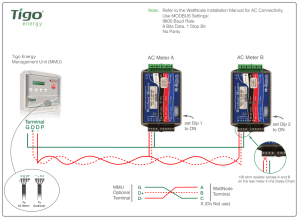 Wiring Diagram For Smart Meter   Wiring Library
