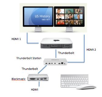 how to take screenshot mac mini