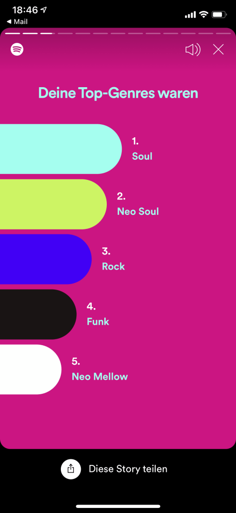 Spotify 2020 Wrapped Story - Top-Genres 2020 als Grafik: Soul, Neo-Soul, Rock, Funk, Neo Mellow.