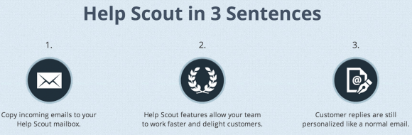 Help Scout Three