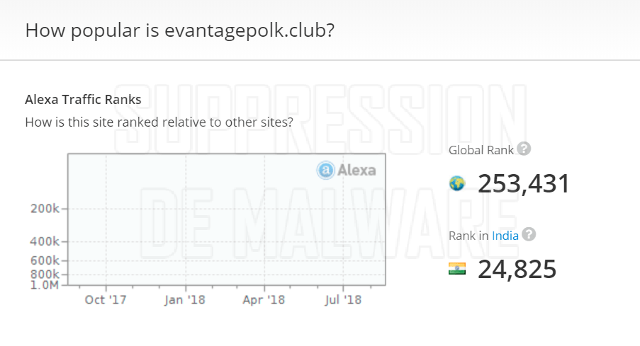 Evantagepolk.club virus
