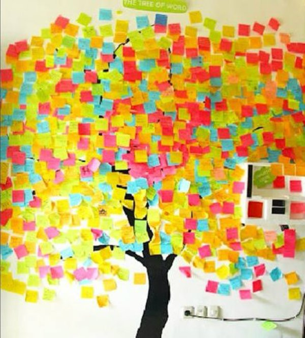 Fruts The Tree Of Words