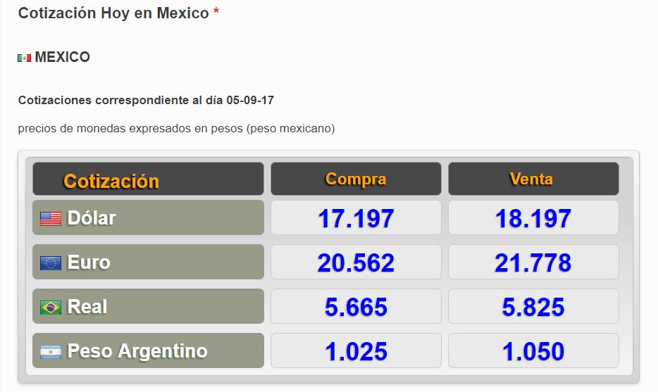 2017-09-05 16_56_46-Cotización Dólar Hoy en Mexico - Cotizaciónes del dólar, euro, real y peso argen
