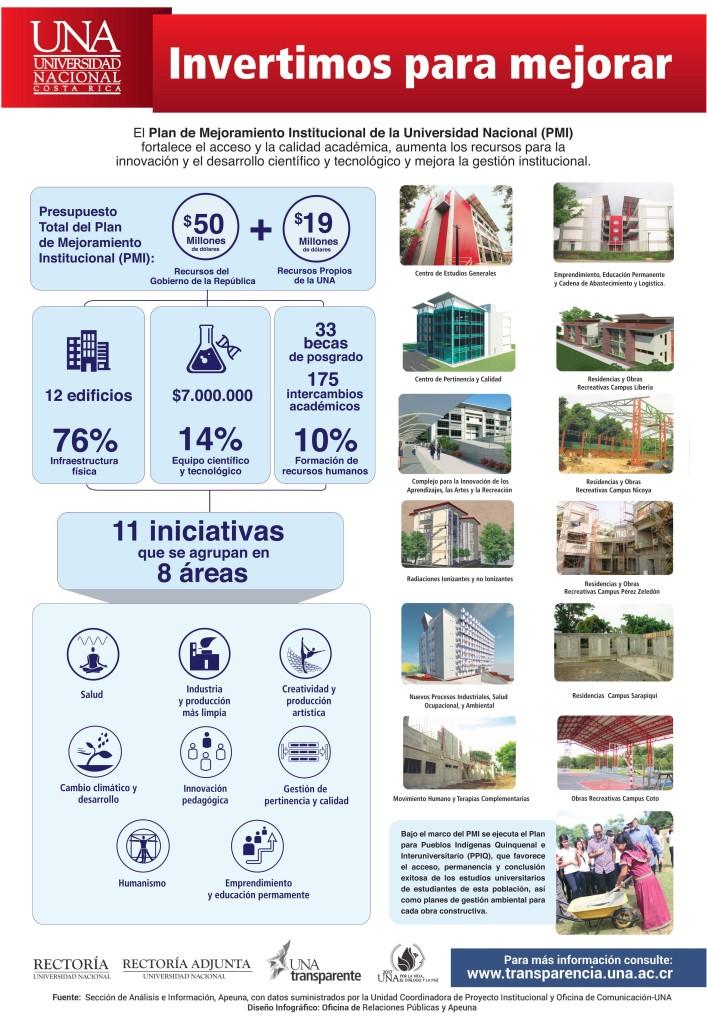 Plan de Mejoramiento Institucional de la UNA