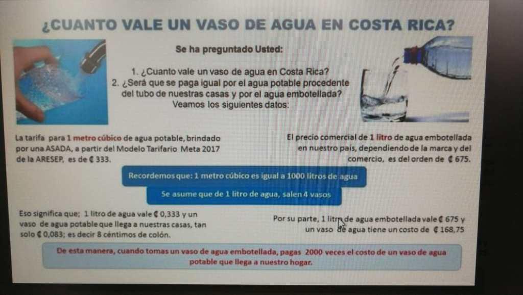 Cuanto vale un vaso de agua en Costa Rica