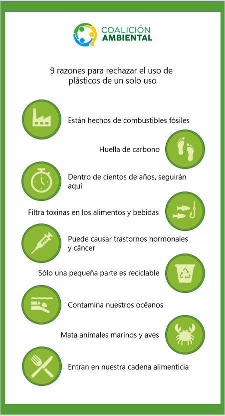 9 razones para rechazar el plastico de un solo uso2