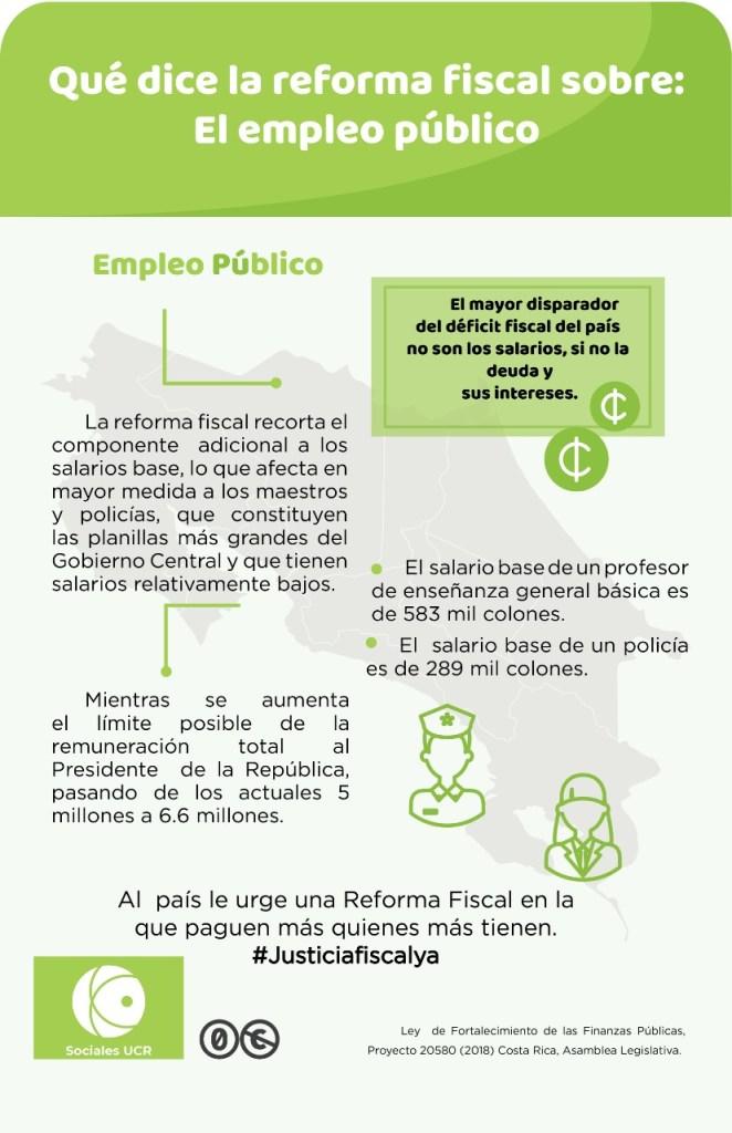 Ciencias Sociales UCR produce material didactico sobre plan fiscal4