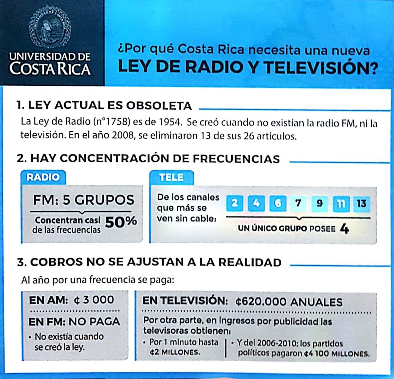 Por que Costa Rica necesita una nueva Ley de Radio y Television
