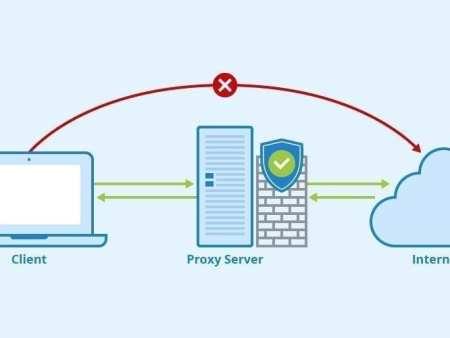 Лучшие прокси-серверы для доступа к сайтам для ставок за границей