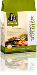 Free samples by mail - dog food