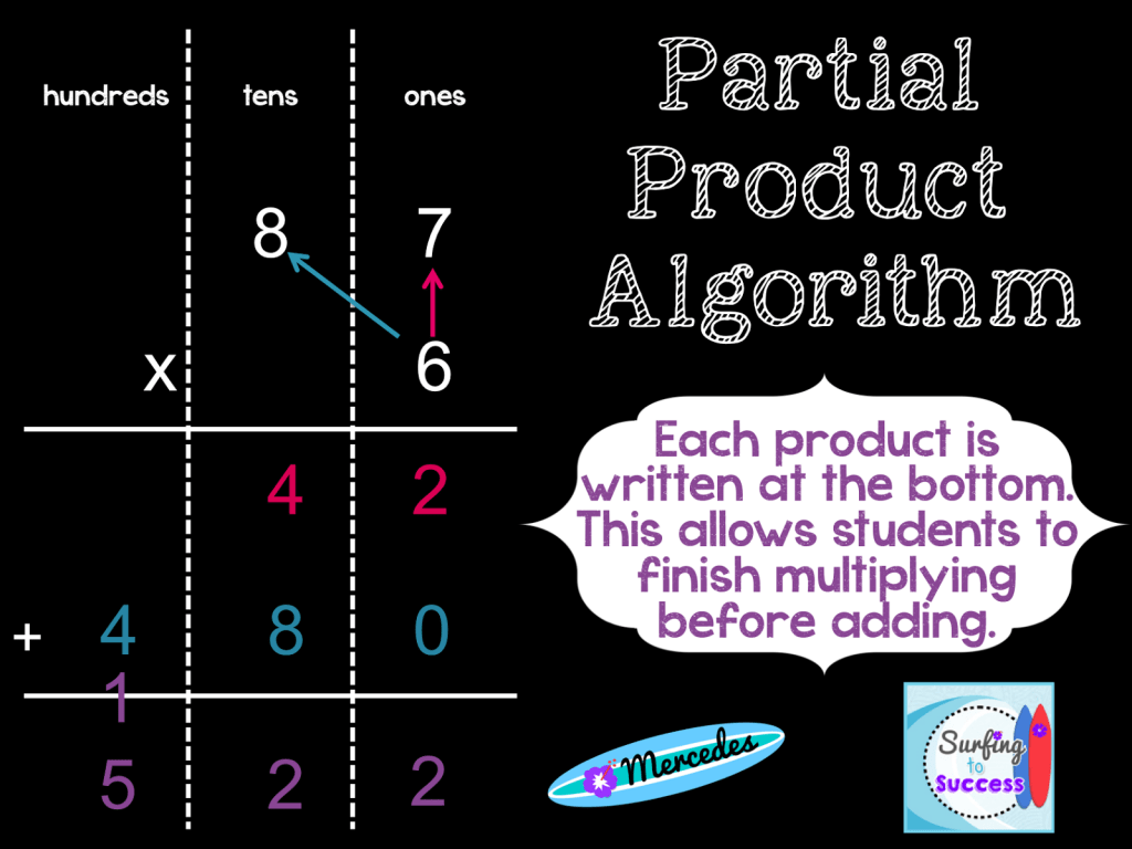 Partial Products Method For Multiplication Worksheet