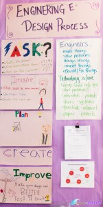 Take a virtual tour of several classrooms. From Growth Mindset, to PBL, to Anchor Charts, there are so many pictures to inspire you!