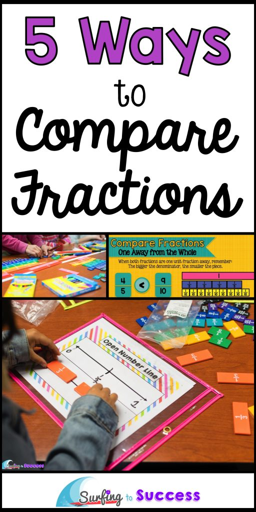 Do your students really understand fractions? Looking for fraction activities and games? Having a solid understanding of what a fraction really means begins with being able to compare fractions. Help your third and fourth graders gain a clear understanding by comparing fractions with common numerators, common denominators, using models, using half as a benchmark, and comparing fractions one away from the whole.