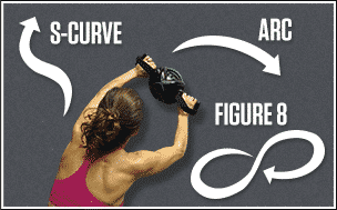 s curve exercise